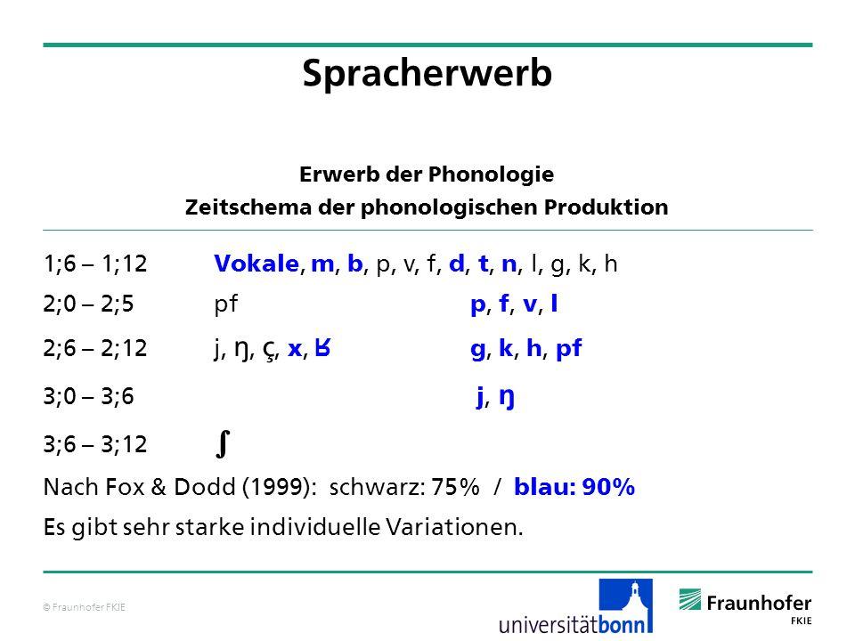 Spracherwerb Tabelle